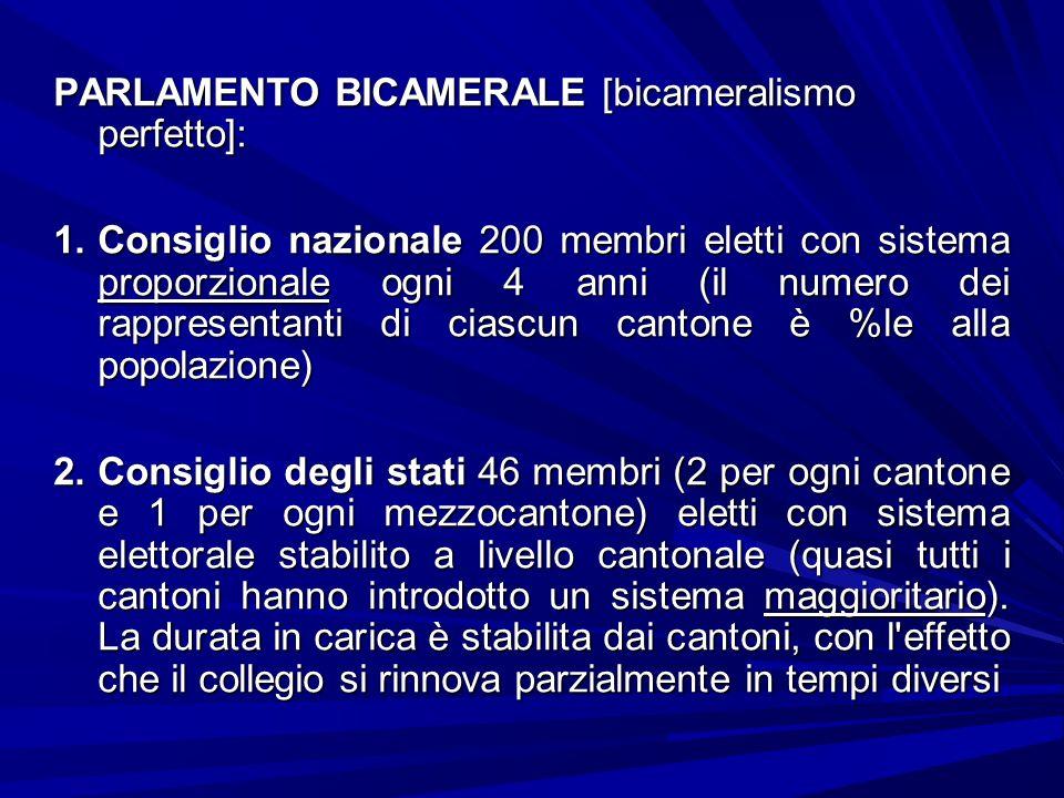 PARLAMENTO BICAMERALE [bicameralismo perfetto]:
